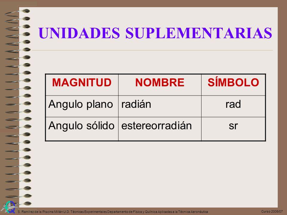 Curso 2006/07 S. Ramírez de la Piscina Millán U.D. Técnicas Experimentales Departamento de Física y Química Aplicadas a la Técnica Aeronáutica UNIDADE