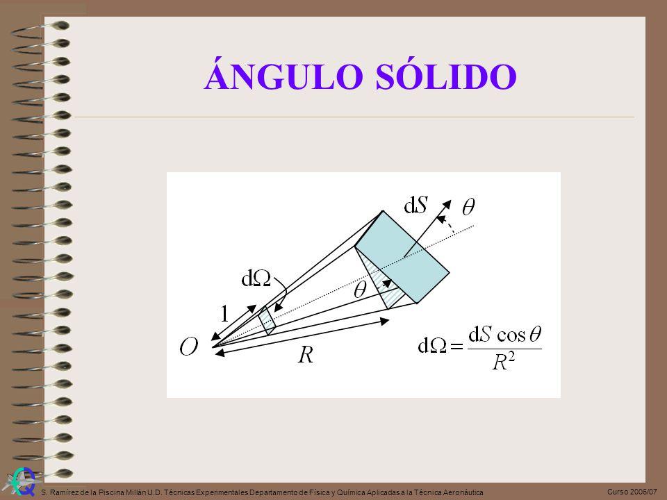 Curso 2006/07 S. Ramírez de la Piscina Millán U.D. Técnicas Experimentales Departamento de Física y Química Aplicadas a la Técnica Aeronáutica ÁNGULO