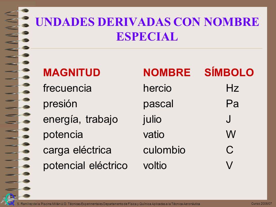 Curso 2006/07 S. Ramírez de la Piscina Millán U.D. Técnicas Experimentales Departamento de Física y Química Aplicadas a la Técnica Aeronáutica UNDADES