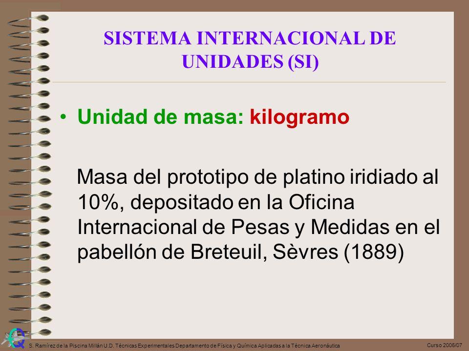 Curso 2006/07 S. Ramírez de la Piscina Millán U.D. Técnicas Experimentales Departamento de Física y Química Aplicadas a la Técnica Aeronáutica SISTEMA
