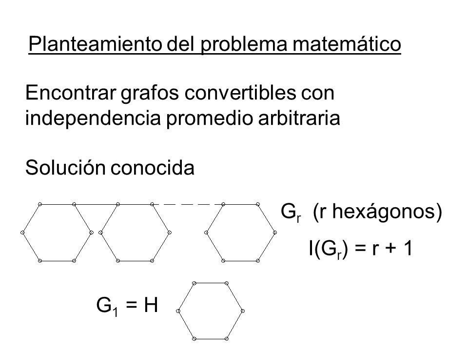 Planteamiento del problema matemático Encontrar grafos convertibles con independencia promedio arbitraria Solución conocida G 1 = H G r (r hexágonos)