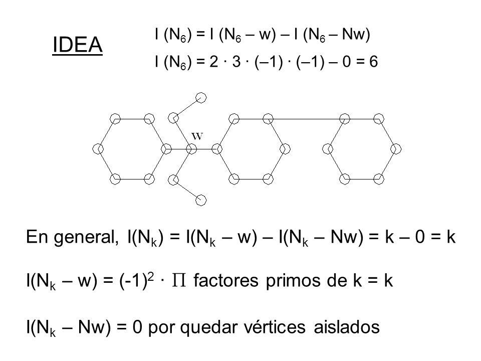 En general, I(N k ) = I(N k – w) – I(N k – Nw) = k – 0 = k I(N k – w) = (-1) 2 · factores primos de k = k I(N k – Nw) = 0 por quedar vértices aislados