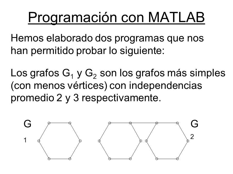 Programación con MATLAB Los grafos G 1 y G 2 son los grafos más simples (con menos vértices) con independencias promedio 2 y 3 respectivamente. G1G1 G