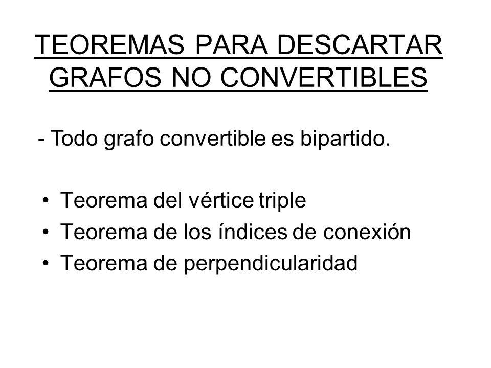 TEOREMAS PARA DESCARTAR GRAFOS NO CONVERTIBLES Teorema del vértice triple Teorema de los índices de conexión Teorema de perpendicularidad - Todo grafo