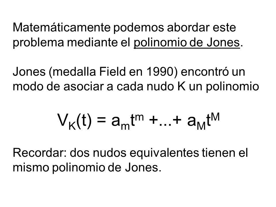 Matemáticamente podemos abordar este problema mediante el polinomio de Jones. Jones (medalla Field en 1990) encontró un modo de asociar a cada nudo K