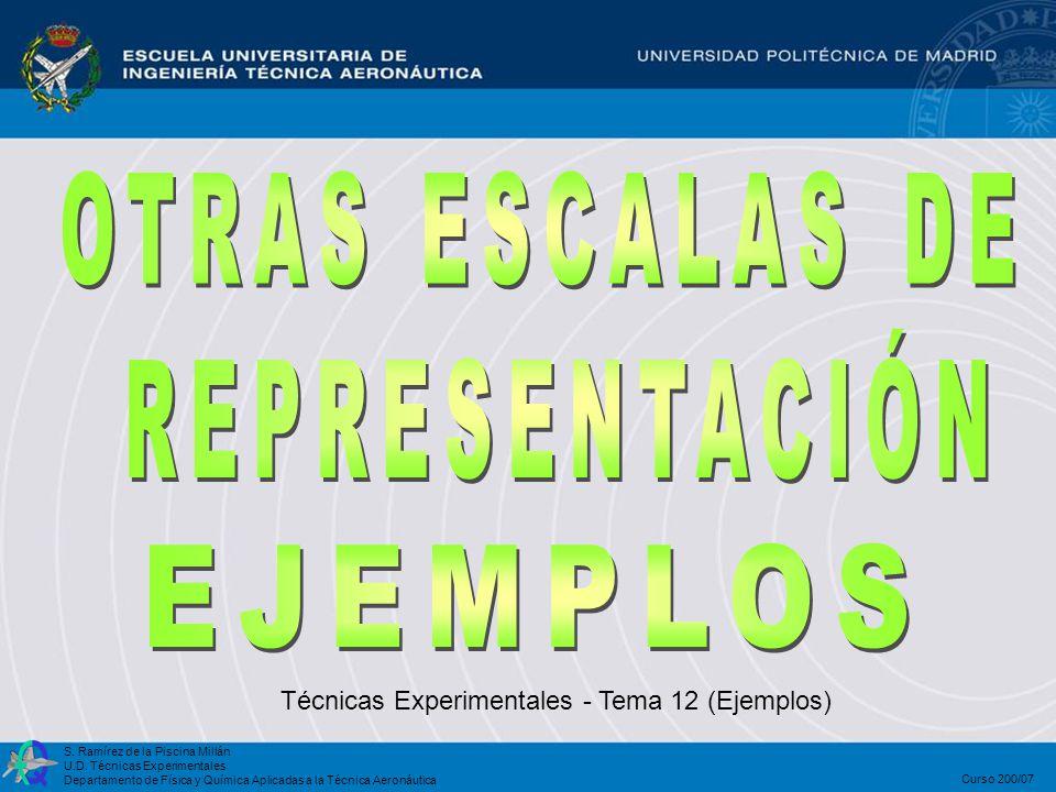 Curso 200/07 S. Ramírez de la Piscina Millán U.D. Técnicas Experimentales Departamento de Física y Química Aplicadas a la Técnica Aeronáutica Técnicas
