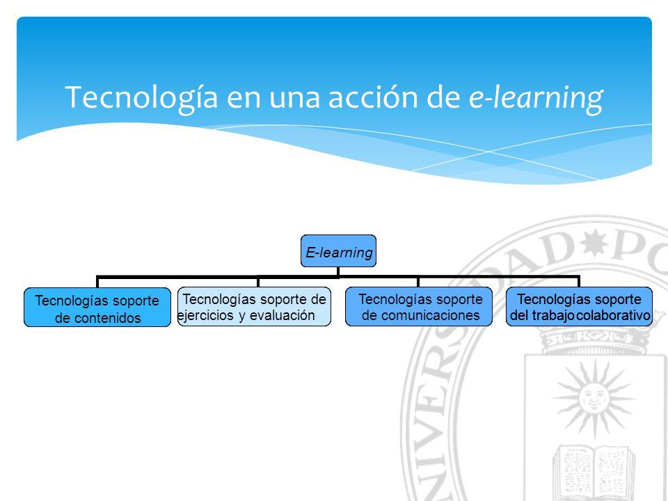 Tecnología en una acción de e-learning Tecnología soporte de ejercicios y evaluación Tecnologías soporte de ejercicios y evaluación Tecnologías soport
