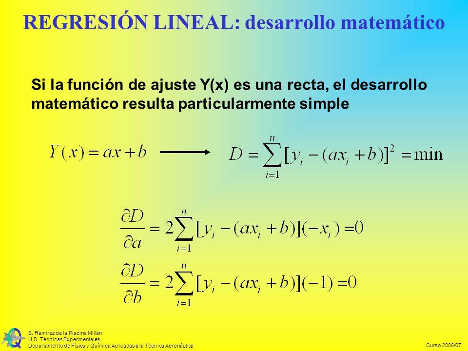 Curso 2006/07 S. Ramírez de la Piscina Millán U.D. Técnicas Experimentales Departamento de Física y Química Aplicadas a la Técnica Aeronáutica Si la f