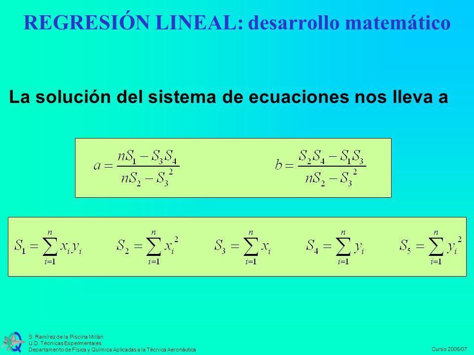 Curso 2006/07 S. Ramírez de la Piscina Millán U.D. Técnicas Experimentales Departamento de Física y Química Aplicadas a la Técnica Aeronáutica La solu