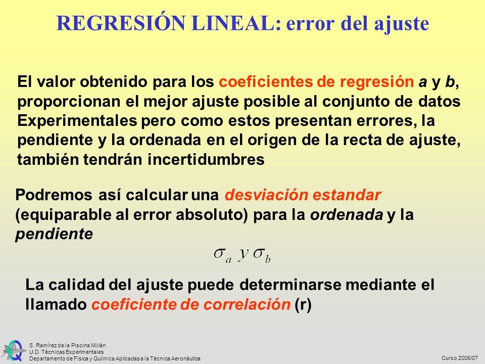 Curso 2006/07 S. Ramírez de la Piscina Millán U.D. Técnicas Experimentales Departamento de Física y Química Aplicadas a la Técnica Aeronáutica REGRESI