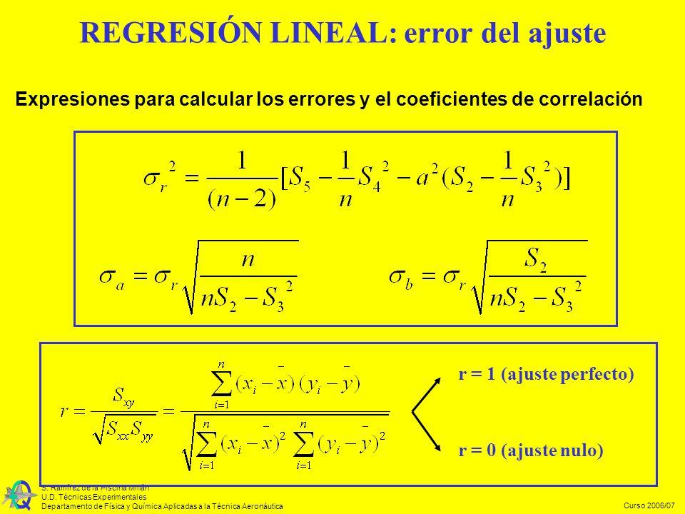 Curso 2006/07 S. Ramírez de la Piscina Millán U.D. Técnicas Experimentales Departamento de Física y Química Aplicadas a la Técnica Aeronáutica Expresi