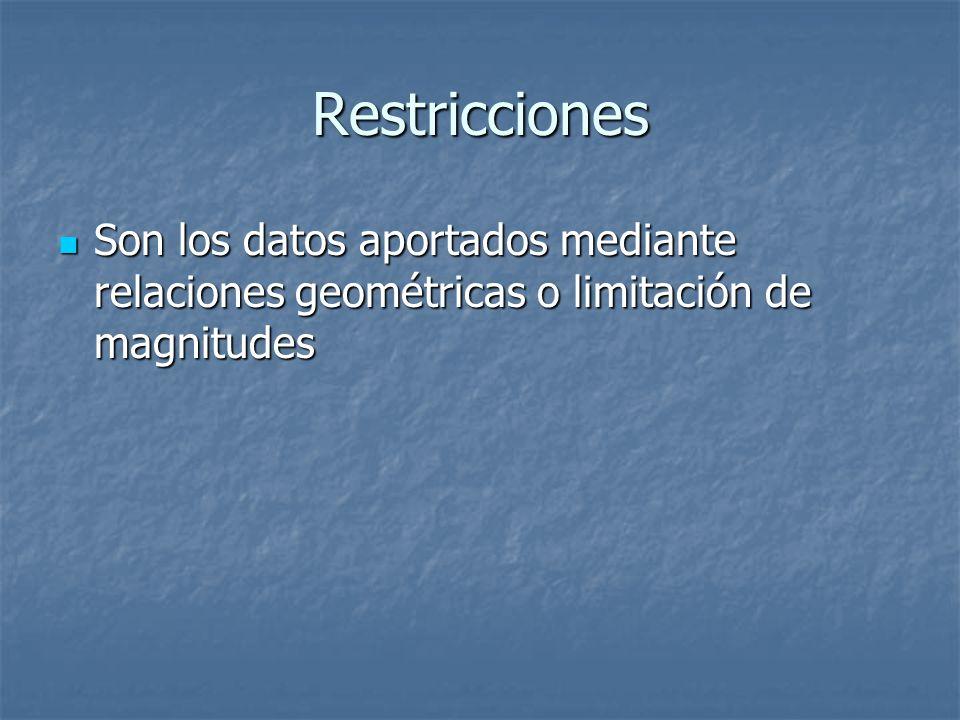 Restricciones Son los datos aportados mediante relaciones geométricas o limitación de magnitudes Son los datos aportados mediante relaciones geométricas o limitación de magnitudes