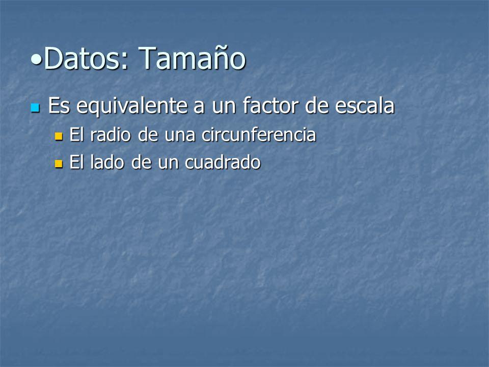Datos: TamañoDatos: Tamaño Es equivalente a un factor de escala Es equivalente a un factor de escala El radio de una circunferencia El radio de una circunferencia El lado de un cuadrado El lado de un cuadrado