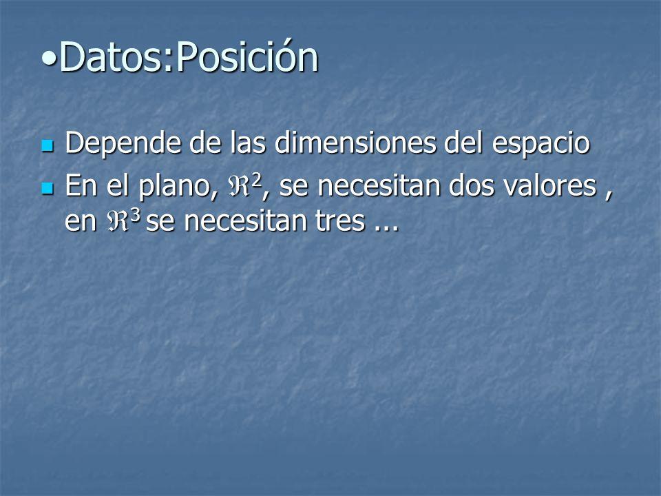 Datos:PosiciónDatos:Posición Depende de las dimensiones del espacio Depende de las dimensiones del espacio En el plano, 2, se necesitan dos valores, en 3 se necesitan tres...