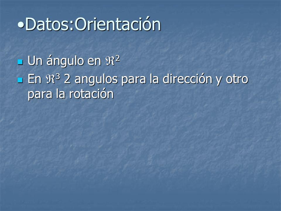 Datos:OrientaciónDatos:Orientación Un ángulo en 2 Un ángulo en 2 En 3 2 angulos para la dirección y otro para la rotación En 3 2 angulos para la dirección y otro para la rotación