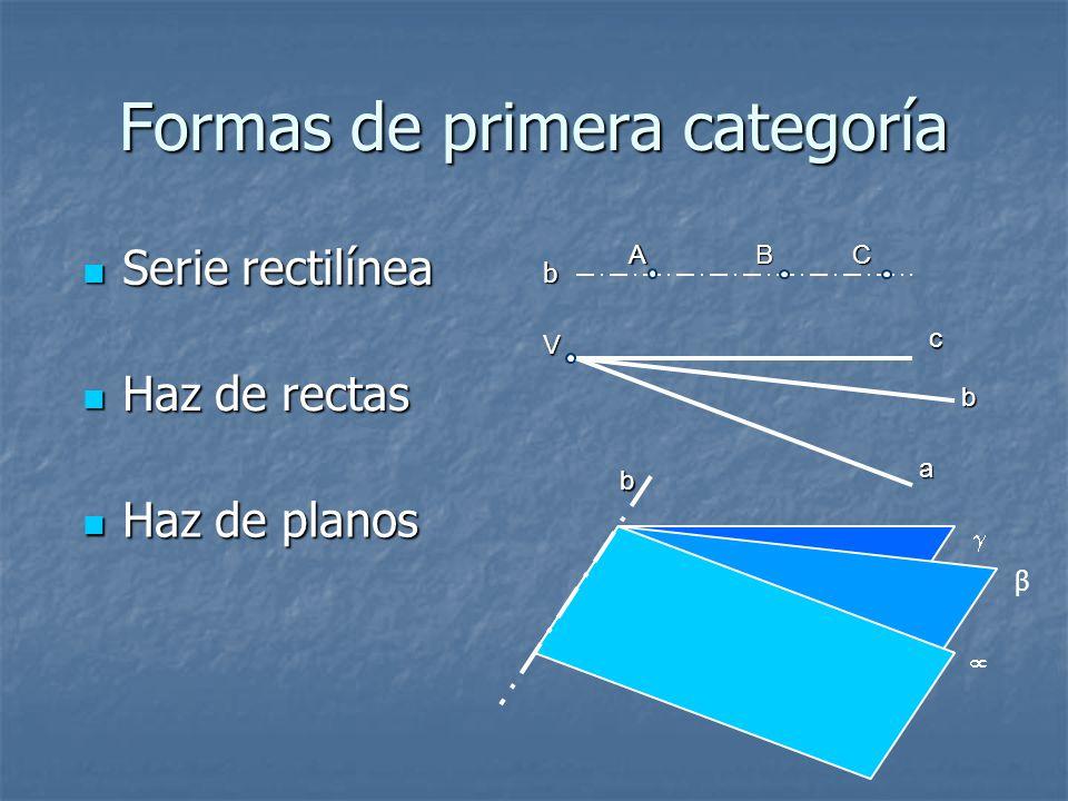 Serie rectilínea Serie rectilínea Formas de primera categoría Haz de rectas Haz de rectas Haz de planos Haz de planos β V ca b b b BAC