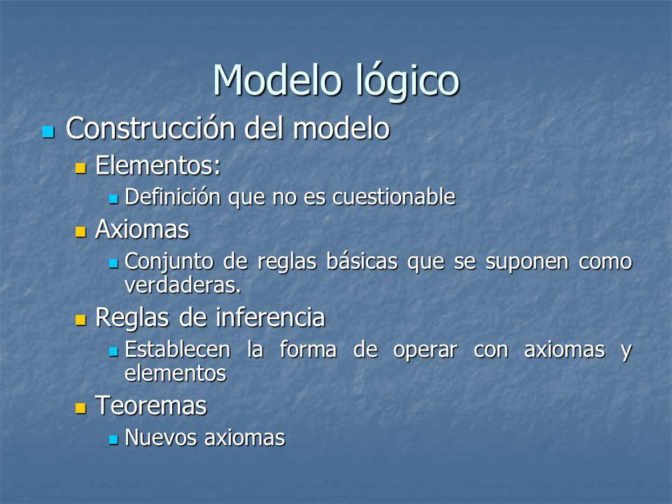 Modelo lógico Construcción del modelo Construcción del modelo Elementos: Elementos: Definición que no es cuestionable Definición que no es cuestionable Axiomas Axiomas Conjunto de reglas básicas que se suponen como verdaderas.