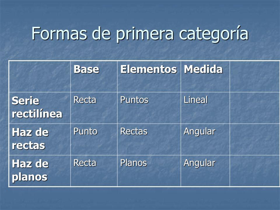 BaseElementosMedida Serie rectilínea RectaPuntosLineal Haz de rectas PuntoRectasAngular Haz de planos RectaPlanosAngular Formas de primera categoría