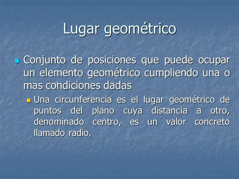 Lugar geométrico Conjunto de posiciones que puede ocupar un elemento geométrico cumpliendo una o mas condiciones dadas Conjunto de posiciones que puede ocupar un elemento geométrico cumpliendo una o mas condiciones dadas Una circunferencia es el lugar geométrico de puntos del plano cuya distancia a otro, denominado centro, es un valor concreto llamado radio.