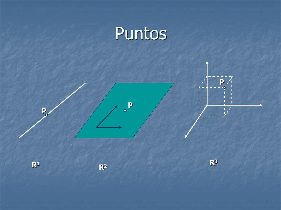 Puntos P P P R1R1R1R1 R2R2R2R2 R3R3R3R3