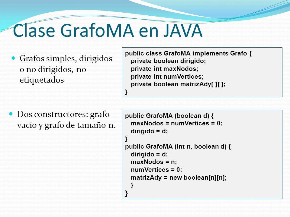 Clase GrafoMA en JAVA Grafos simples, dirigidos o no dirigidos, no etiquetados public class GrafoMA implements Grafo { private boolean dirigido; priva