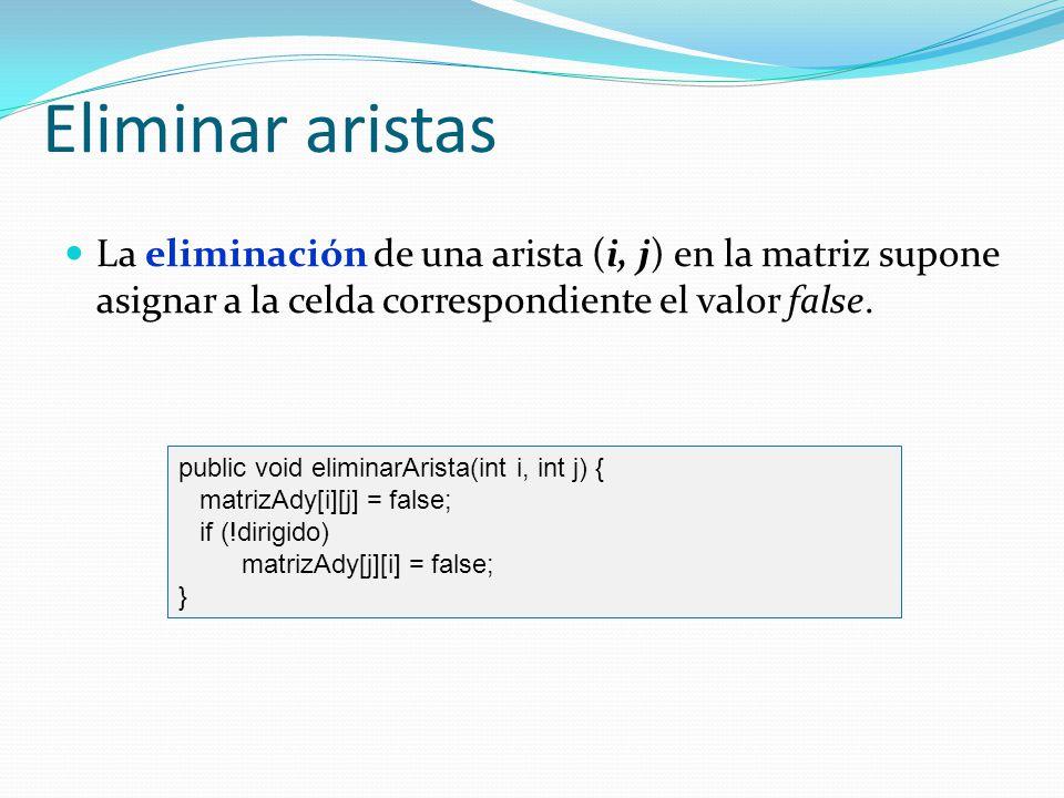 Eliminar aristas public void eliminarArista(int i, int j) { matrizAdy[i][j] = false; if (!dirigido) matrizAdy[j][i] = false; } La eliminación de una a