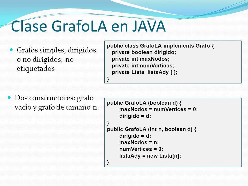 Clase GrafoLA en JAVA Grafos simples, dirigidos o no dirigidos, no etiquetados public class GrafoLA implements Grafo { private boolean dirigido; priva