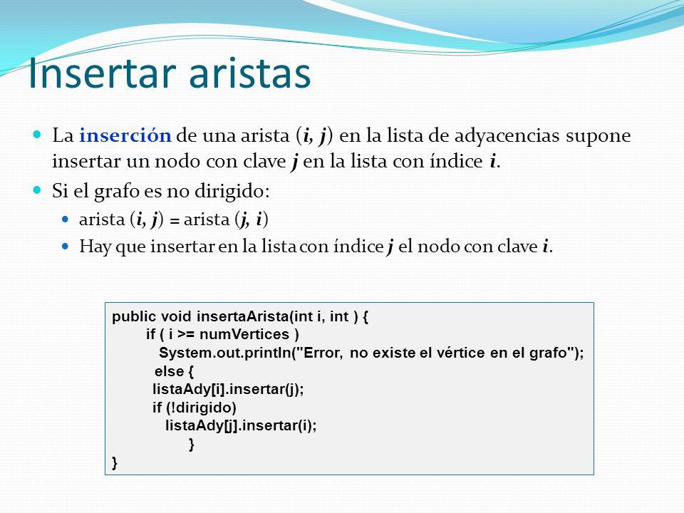 Insertar aristas La inserción de una arista (i, j) en la lista de adyacencias supone insertar un nodo con clave j en la lista con índice i. Si el graf