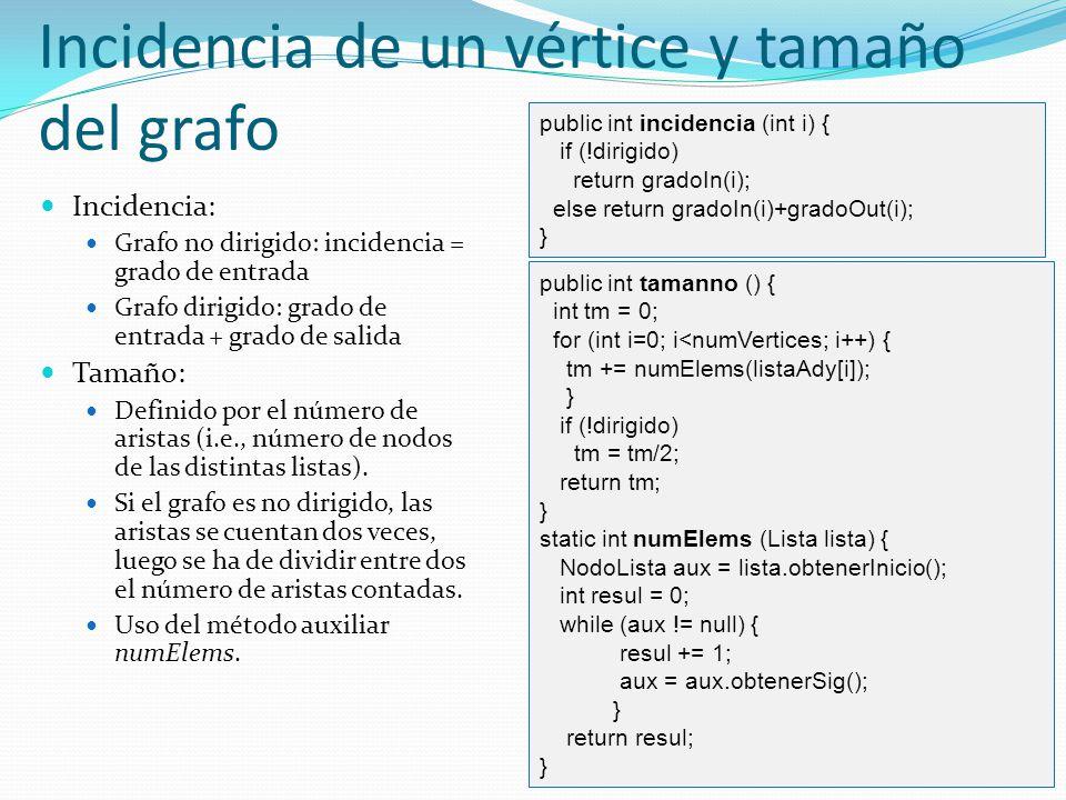Incidencia de un vértice y tamaño del grafo public int incidencia (int i) { if (!dirigido) return gradoIn(i); else return gradoIn(i)+gradoOut(i); } In