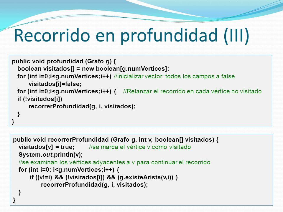 Recorrido en profundidad (III) public void recorrerProfundidad (Grafo g, int v, boolean[] visitados) { visitados[v] = true; //se marca el vértice v co