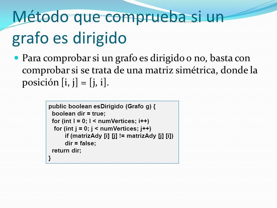Método que comprueba si un grafo es dirigido Para comprobar si un grafo es dirigido o no, basta con comprobar si se trata de una matriz simétrica, don