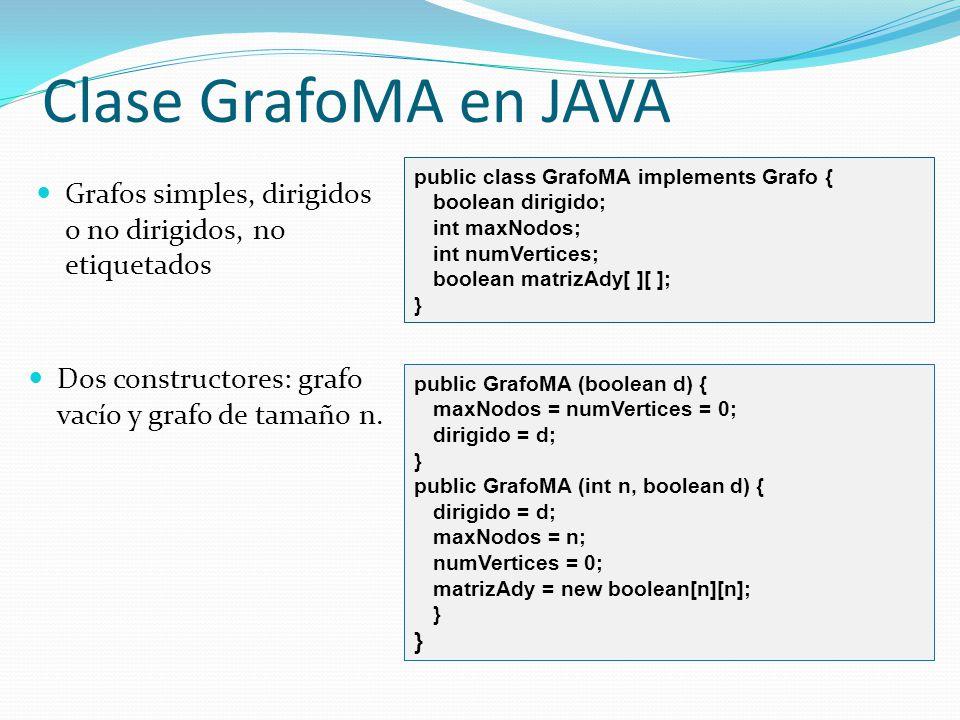 Clase GrafoMA en JAVA Grafos simples, dirigidos o no dirigidos, no etiquetados public class GrafoMA implements Grafo { boolean dirigido; int maxNodos;