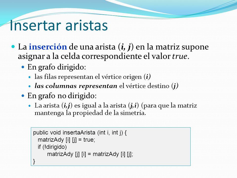 Insertar aristas La inserción de una arista (i, j) en la matriz supone asignar a la celda correspondiente el valor true. En grafo dirigido: las filas