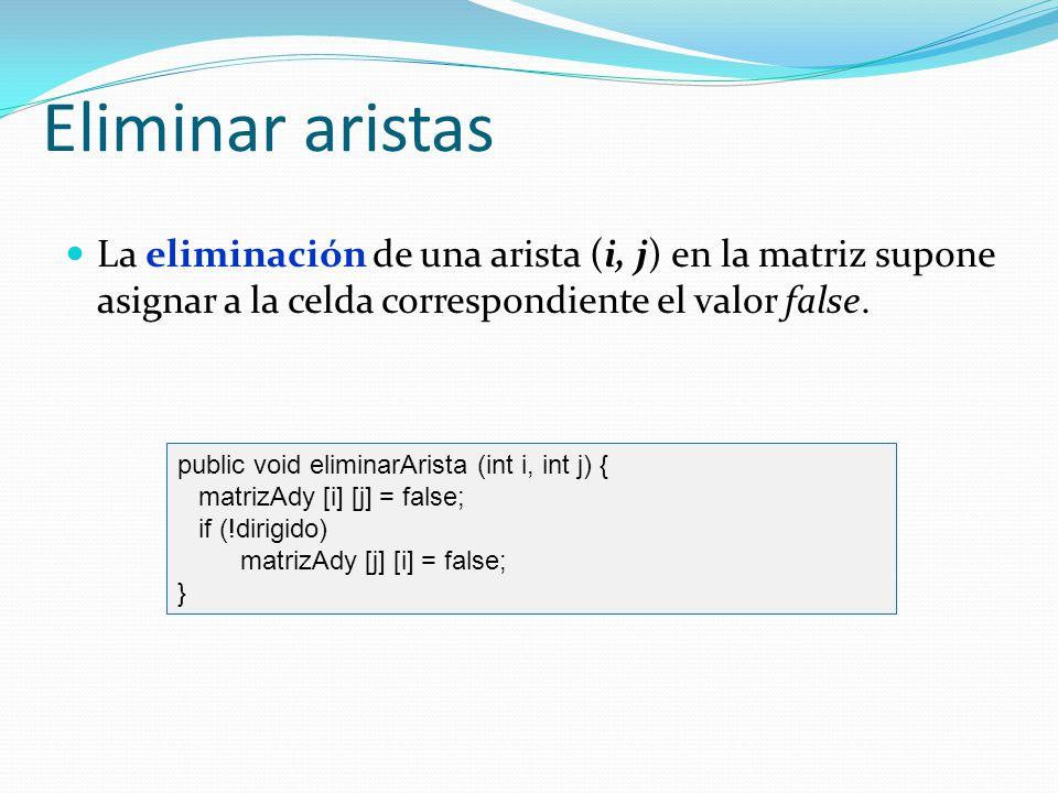 Eliminar aristas public void eliminarArista (int i, int j) { matrizAdy [i] [j] = false; if (!dirigido) matrizAdy [j] [i] = false; } La eliminación de