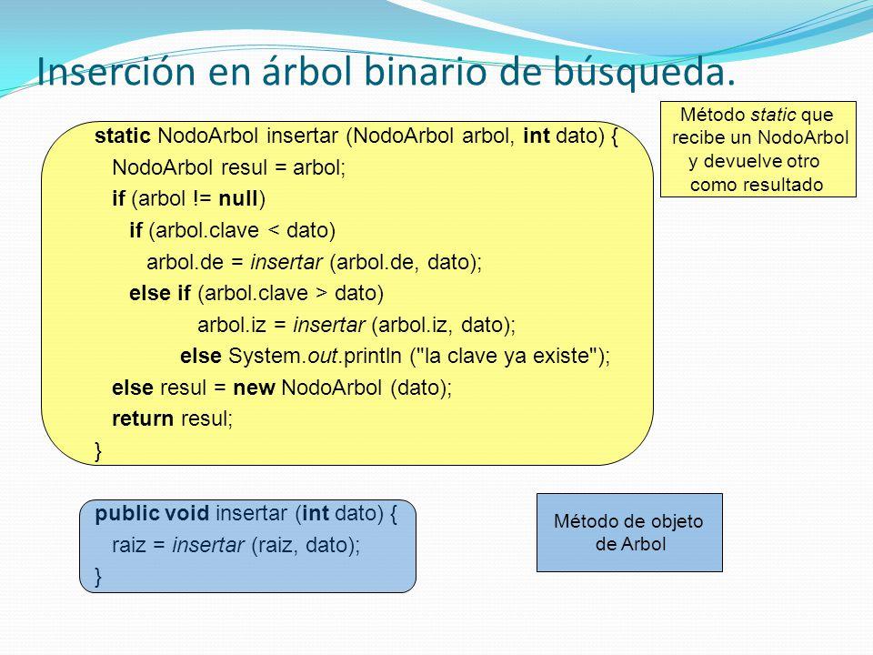 Inserción en árbol binario de búsqueda. static NodoArbol insertar (NodoArbol arbol, int dato) { NodoArbol resul = arbol; if (arbol != null) if (arbol.