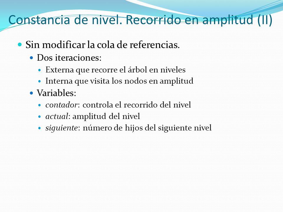 Sin modificar la cola de referencias. Dos iteraciones: Externa que recorre el árbol en niveles Interna que visita los nodos en amplitud Variables: con