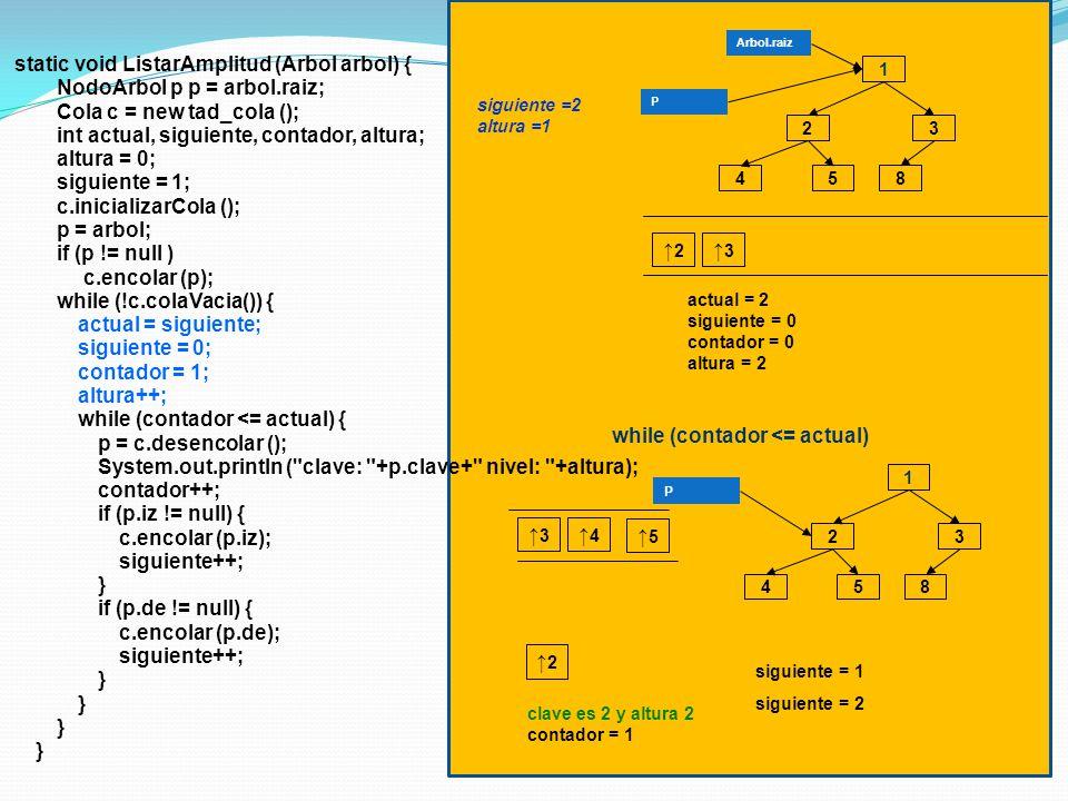 static void ListarAmplitud (Arbol arbol) { NodoArbol p p = arbol.raiz; Cola c = new tad_cola (); int actual, siguiente, contador, altura; altura = 0; siguiente = 1; c.inicializarCola (); p = arbol; if (p != null ) c.encolar (p); while (!c.colaVacia()) { actual = siguiente; siguiente = 0; contador = 1; altura++; while (contador <= actual) { p = c.desencolar (); System.out.println ( clave: +p.clave+ nivel: +altura); contador++; if (p.iz != null) { c.encolar (p.iz); siguiente++; } if (p.de != null) { c.encolar (p.de); siguiente++; } 1 3 4 2 58 Arbol.raiz P actual = 2 siguiente = 0 contador = 0 altura = 2 3 2 while (contador <= actual) siguiente = 1 1 3 4 2 58 P 3 2 clave es 2 y altura 2 contador = 1 4 5 siguiente = 2 altura =1