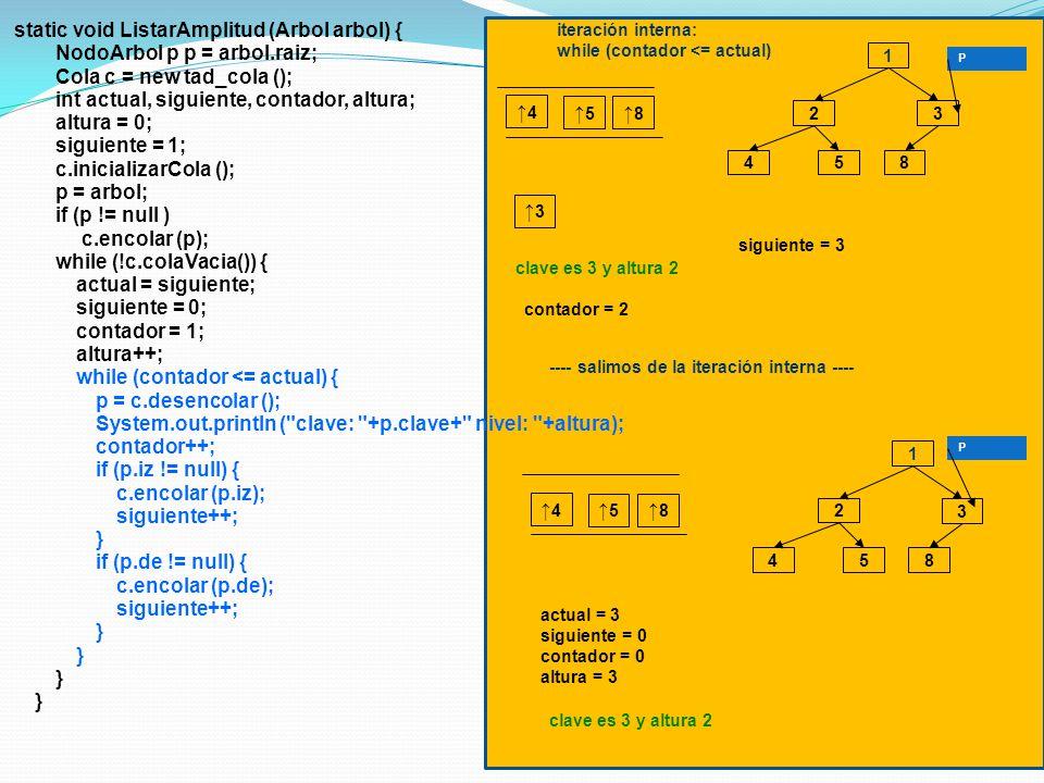 static void ListarAmplitud (Arbol arbol) { NodoArbol p p = arbol.raiz; Cola c = new tad_cola (); int actual, siguiente, contador, altura; altura = 0; siguiente = 1; c.inicializarCola (); p = arbol; if (p != null ) c.encolar (p); while (!c.colaVacia()) { actual = siguiente; siguiente = 0; contador = 1; altura++; while (contador <= actual) { p = c.desencolar (); System.out.println ( clave: +p.clave+ nivel: +altura); contador++; if (p.iz != null) { c.encolar (p.iz); siguiente++; } if (p.de != null) { c.encolar (p.de); siguiente++; } iteración interna: while (contador <= actual) siguiente = 3 1 3 4 2 58 P 3 clave es 3 y altura 2 4 contador = 2 5 8 ---- salimos de la iteración interna ---- 1 3 4 2 58 P clave es 3 y altura 2 4 5 8 actual = 3 siguiente = 0 contador = 0 altura = 3