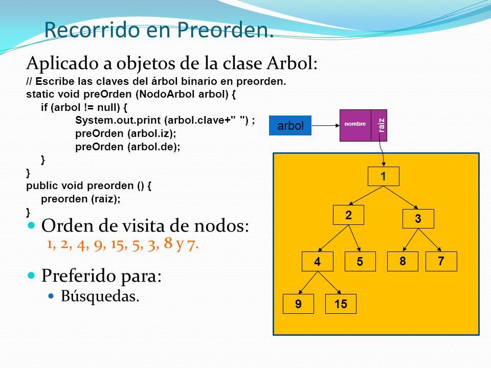 Aplicado a objetos de la clase Arbol: // Escribe las claves del árbol binario en preorden. static void preOrden (NodoArbol arbol) { if (arbol != null)