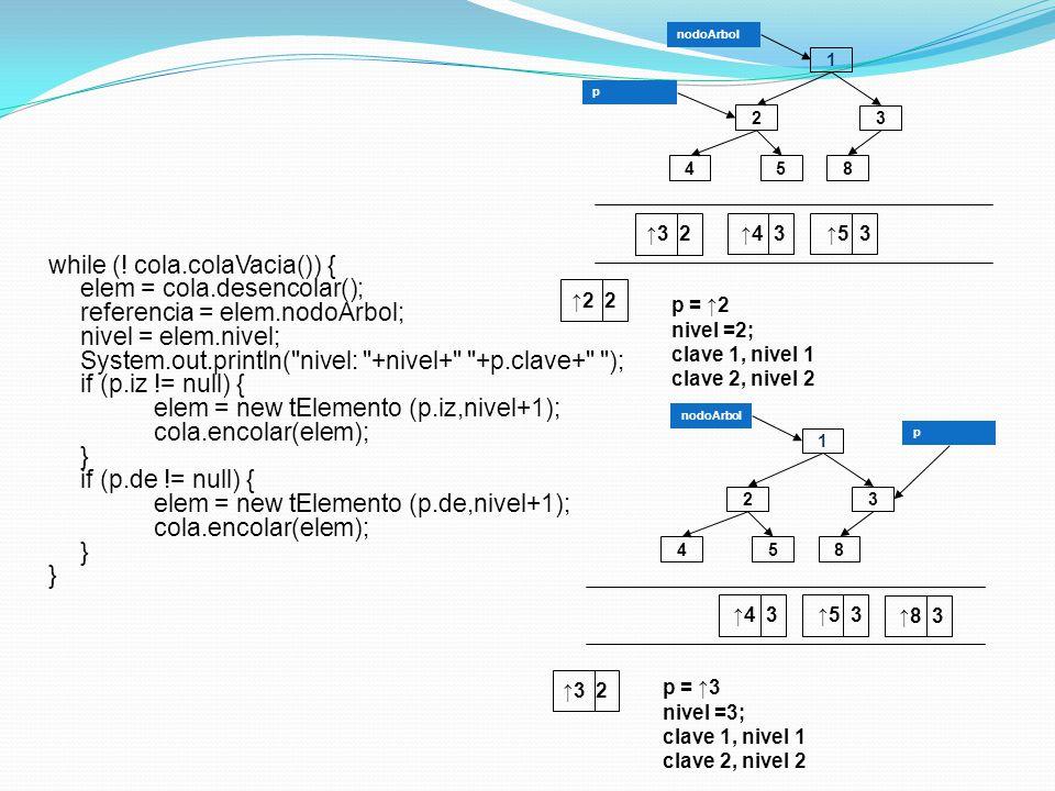 while (! cola.colaVacia()) { elem = cola.desencolar(); referencia = elem.nodoArbol; nivel = elem.nivel; System.out.println(