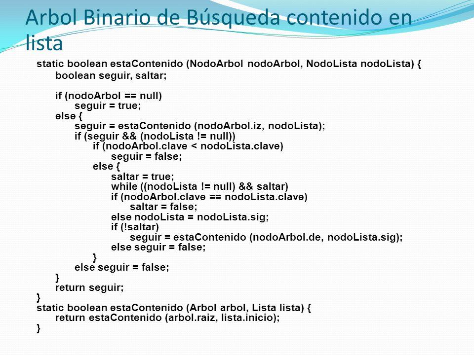 Arbol Binario de Búsqueda contenido en lista static boolean estaContenido (NodoArbol nodoArbol, NodoLista nodoLista) { boolean seguir, saltar; if (nod