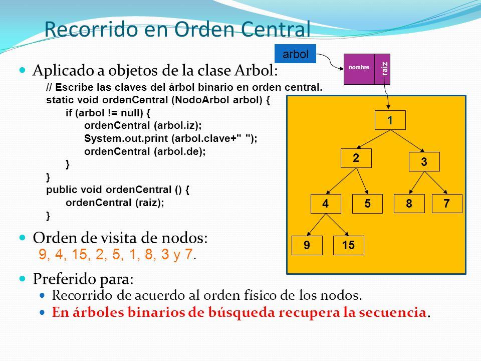 Aplicado a objetos de la clase Arbol: // Escribe las claves del árbol binario en orden central. static void ordenCentral (NodoArbol arbol) { if (arbol