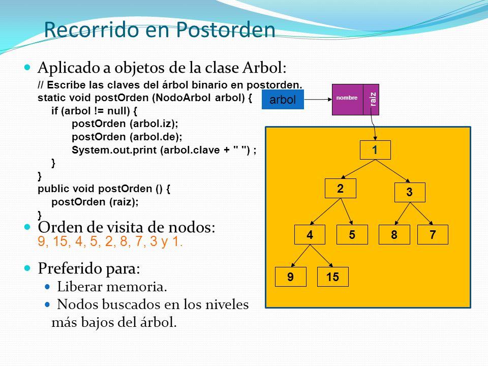 Aplicado a objetos de la clase Arbol: // Escribe las claves del árbol binario en postorden. static void postOrden (NodoArbol arbol) { if (arbol != nul