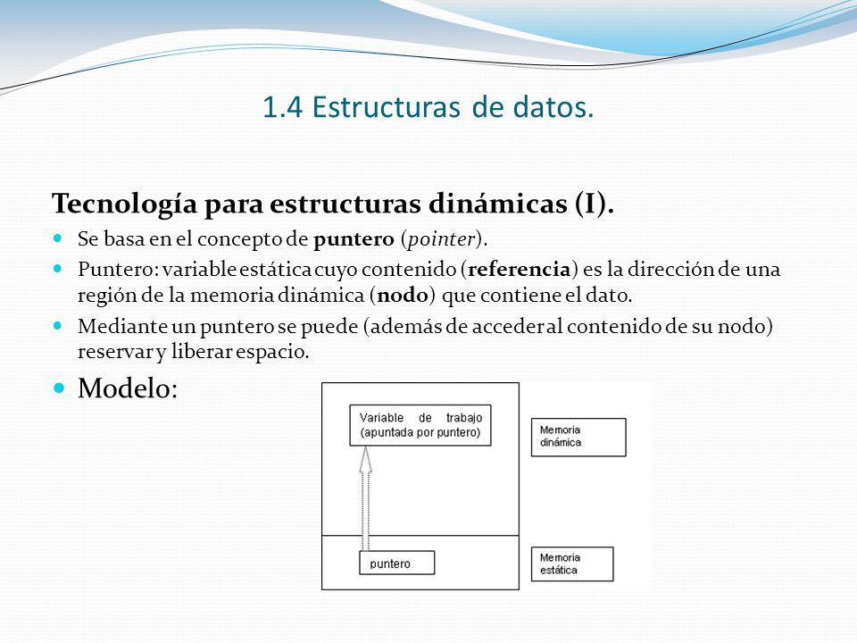 1.4 Estructuras de datos.Tecnología para estructuras dinámicas (II).