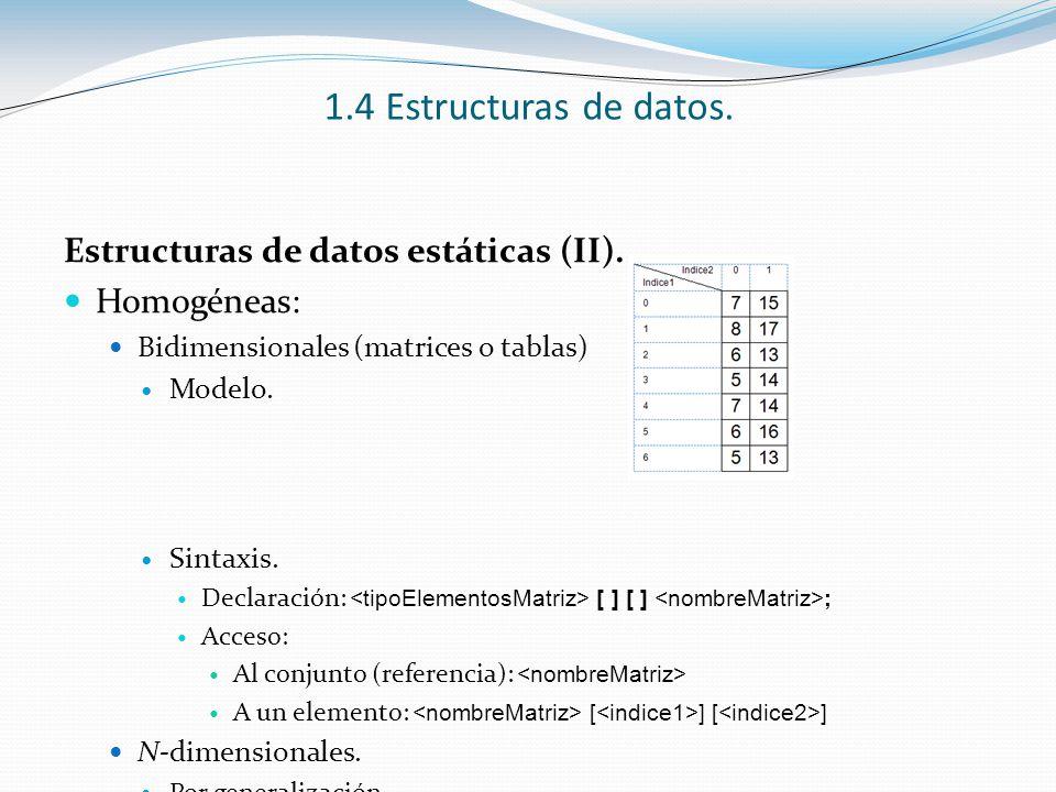 1.4 Estructuras de datos.