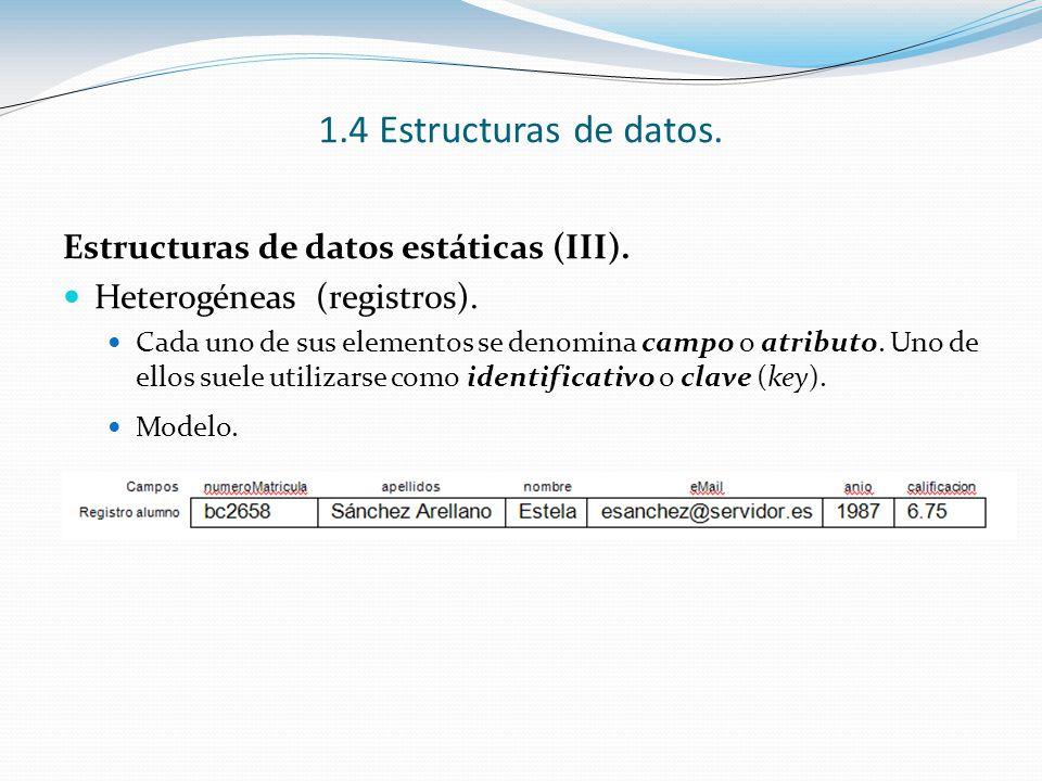 1.4 Estructuras de datos.Estructuras de datos estáticas (IV).
