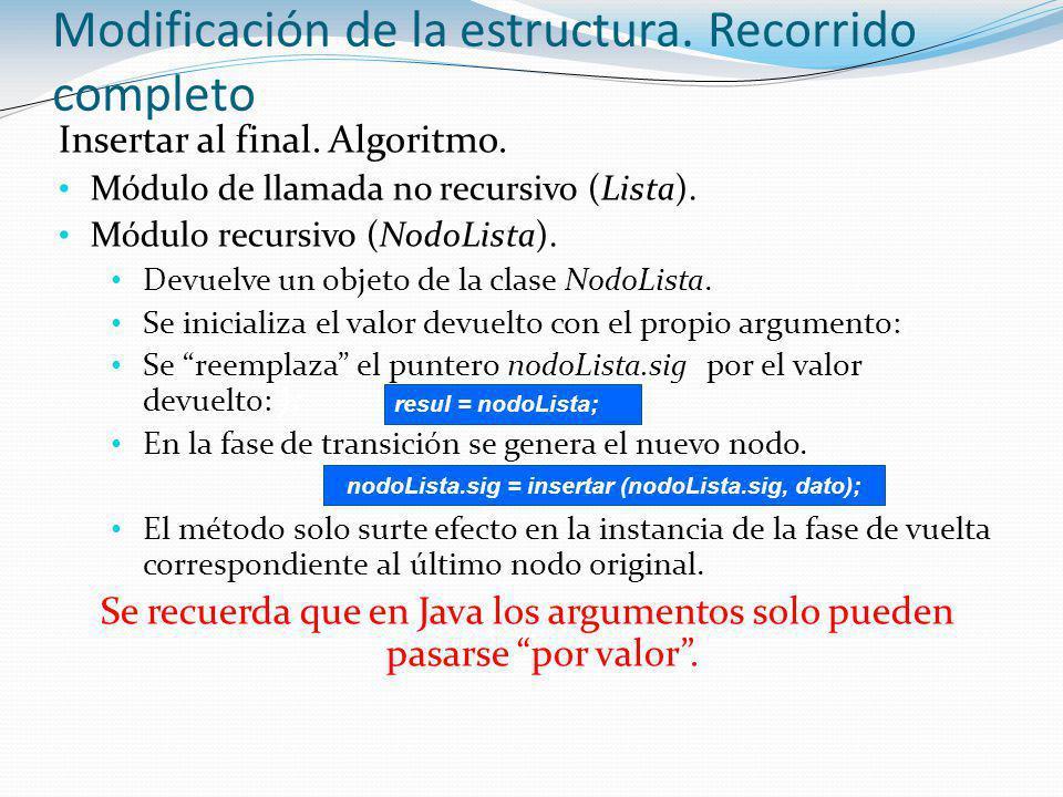 Insertar al final.Algoritmo. Módulo de llamada no recursivo (Lista).
