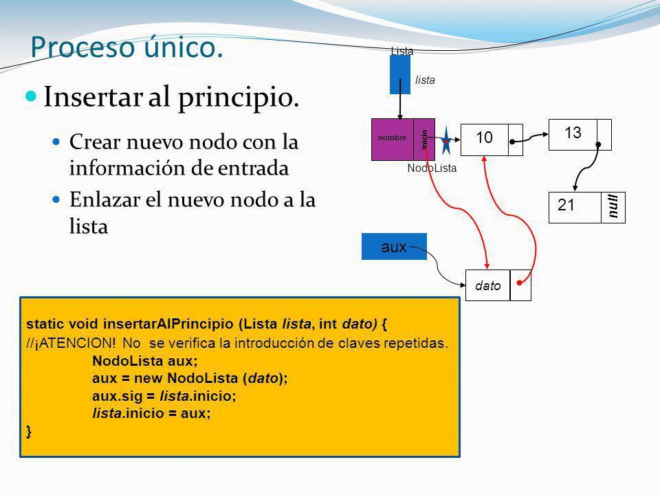 static void insertarAlPrincipio (Lista lista, int dato) { //¡ATENCION.