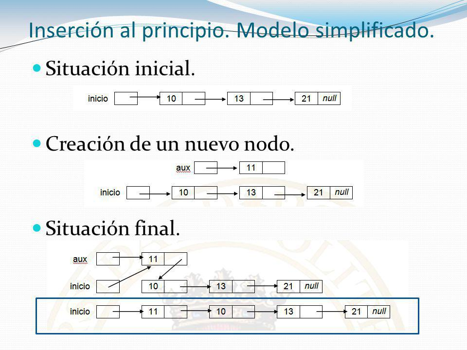 Modelo de funcionamiento desde el programa principal public static void main (String [ ] args){ Lista lista; //Declaración de la variable (puntero) lista de clase Lista Lista = new Lista (); // Construcción de un objeto de clase Lista insertarAlPrincipio (lista,10); //Ejecución del método insertarAlPrincipio } Memoria estáticaMemoria dinámica Variable lista null Memoria estáticaMemoria dinámica Variable lista nombre inicio Objeto de clase Lista Memoria estáticaMemoria dinámica Variable lista nombre inicio Objeto de clase Lista null 10 Objeto de clase NodoLista