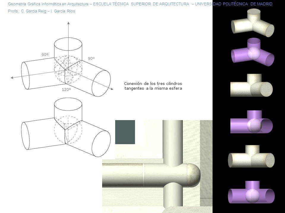 Conexión de los tres cilindros tangentes a la misma esfera 120º 90º Geometría Gráfica Informática en Arquitectura – ESCUELA TÉCNICA SUPERIOR DE ARQUITECTURA – UNIVERSIDAD POLITÉCNICA DE MADRID Profs.: C.